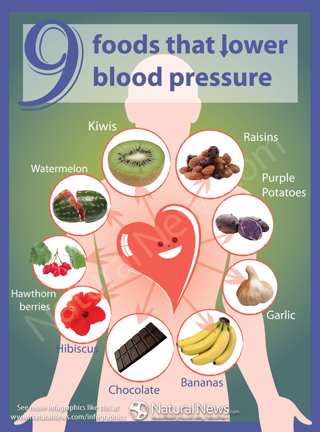 Infographic-9-Foods-That-Lower-Blood-Pressure